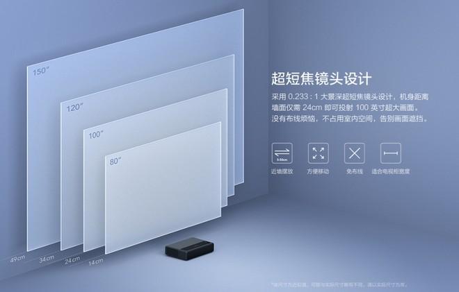 Mijia Laser Projector 4K - Smart Home - Mi Community - Xiaomi